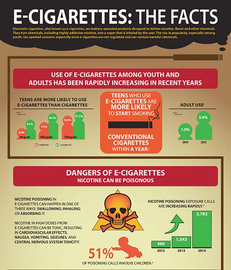 E-cig Infographic 1