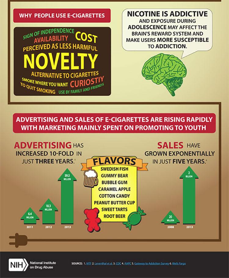 E-cig Infographic 2